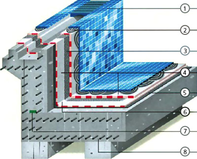 Етапи будівництва бетонного басейну